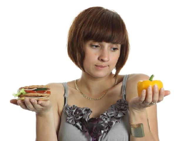 女性の「体型」と「体重」